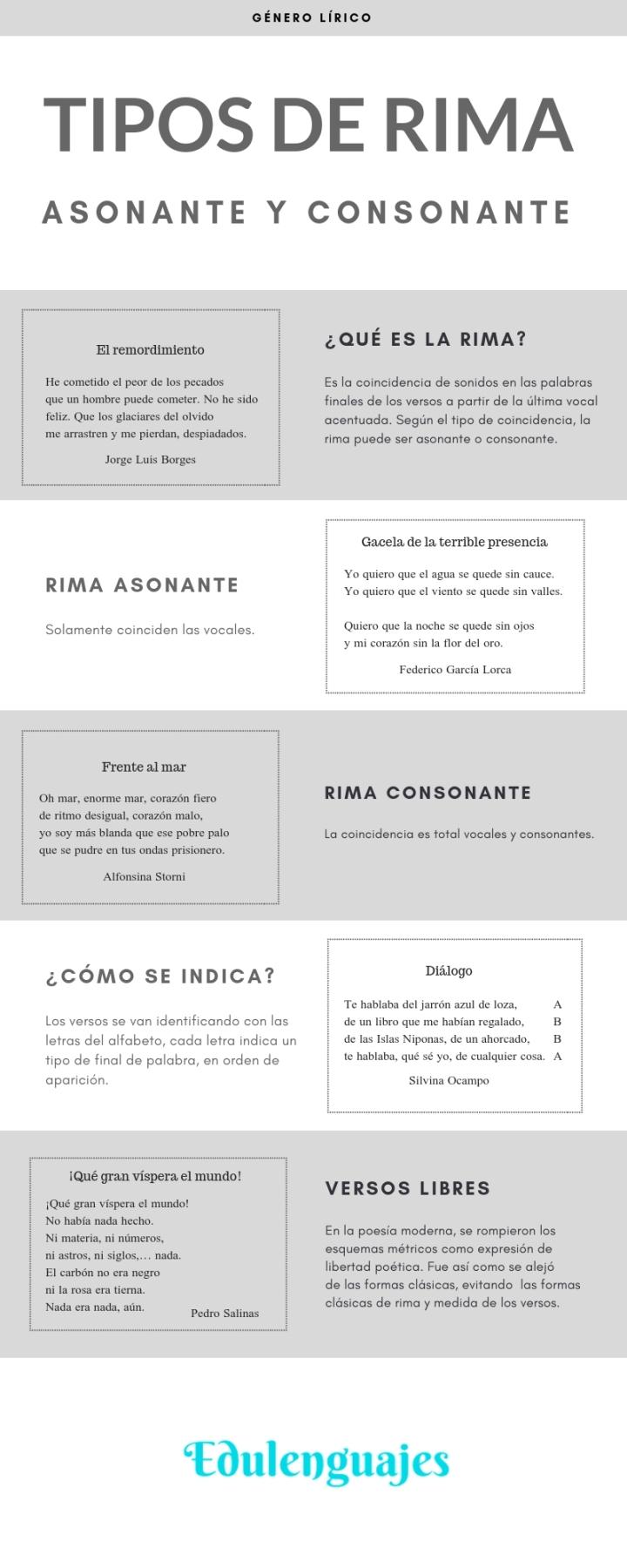 TIPOS DE RIMA (1)